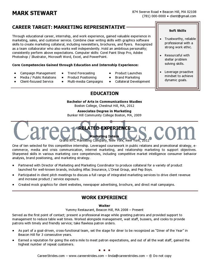 Graduation Honors on Resume Recent College Graduate Resume